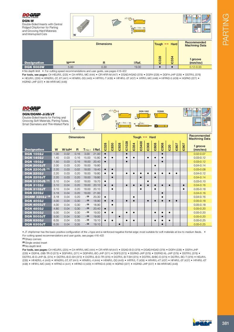 1-1//2 Length KYOCERA 1813-0781D117CR Series 1813 Standard Length Corner Radius End Mill DLC 4 Flute 0.117 Cutting Length 30 Degree Angle 1//8 Shank Dia 0.0781 Cutting Dia Carbide