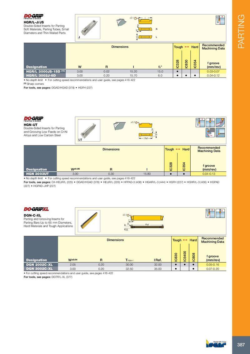 MORSE 5916 .047 X .070 LOC 3FL SC BRT 18X Made 46069