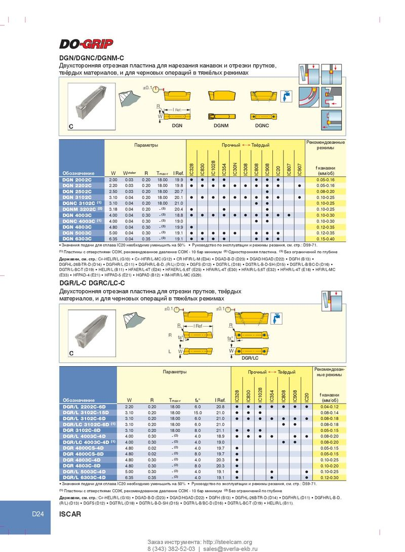 Uncoated Carbide Grooving Insert for Steel Corner Radius 0.007 Cast Iron and Stainless Steel with Interrupted Cuts THINBIT 3 Pack SGI030D2CR007 0.030 Width 0.090 Depth